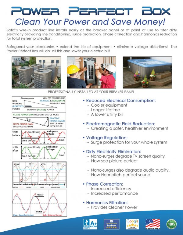 Power Perfect Box Chart to reduce electrical consumption, EMFs, dirty electricity and more.